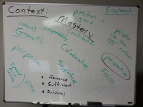 Master mind context
